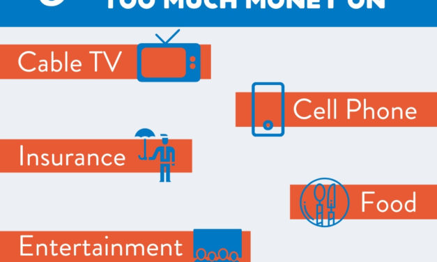 5 Bills You're Spending Way Too Much On
